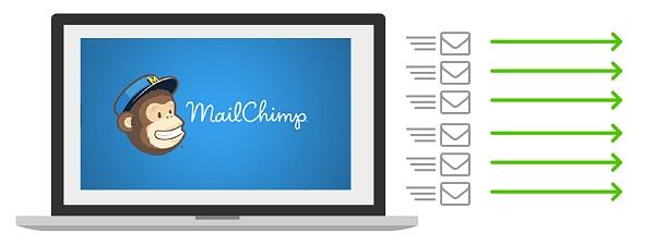 Die Lösung: Versand von Newsletter mit Dienstleistern wie MailChimp