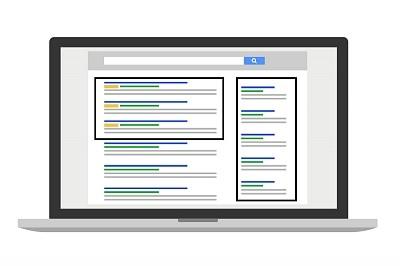 Was ist Google Adwords