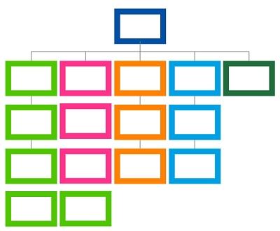 Die Seiten und Struktur Ihrer alten Website / Shop